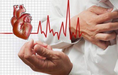 Có chữa được rối loạn nhịp tim không