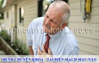 Bệnh chuyên khoa - Tai biến mạch máu não