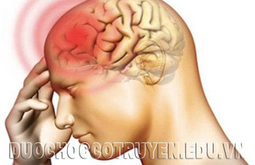 Viêm màng não nguyên nhân triệu chứng và cách điều trị