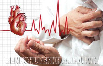 Những triệu chứng bệnh tim bạn nên biết
